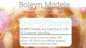 mfc share