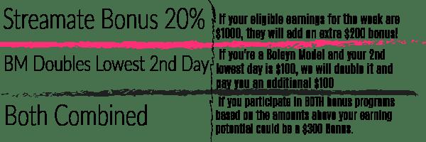 streamate boleynmodels bonus week